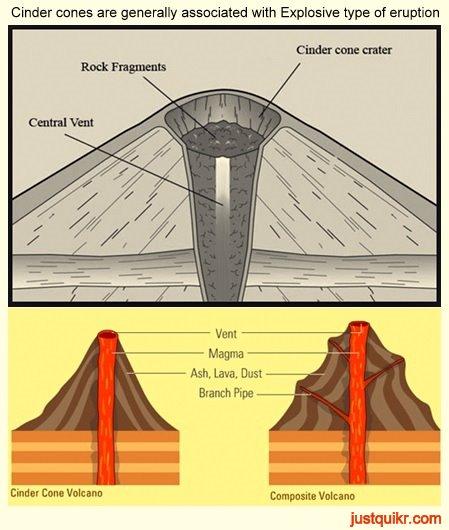 Cinder cone formed by eruption
