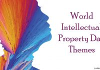 World Intellectual Property Day Themes