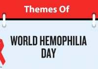 WORLD HEMOPHILIA DAY THEMES