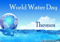 World Water Day Themes
